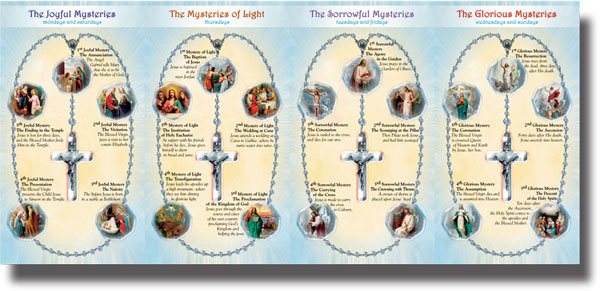 picture relating to How to Pray the Rosary Printable referred to as How In the direction of Pray the Rosary Folding Pamphlet - Packs of 10