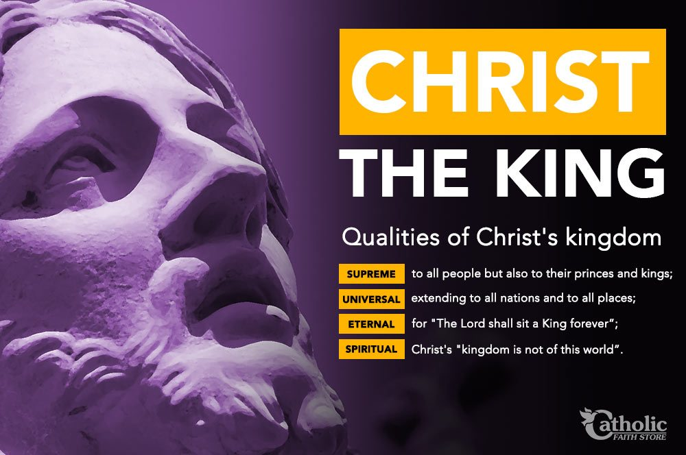 the importance of recognizing Christ as King