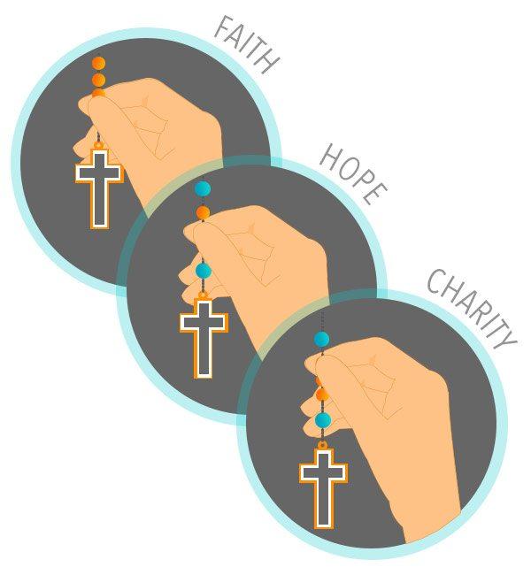 Three Hail Marys